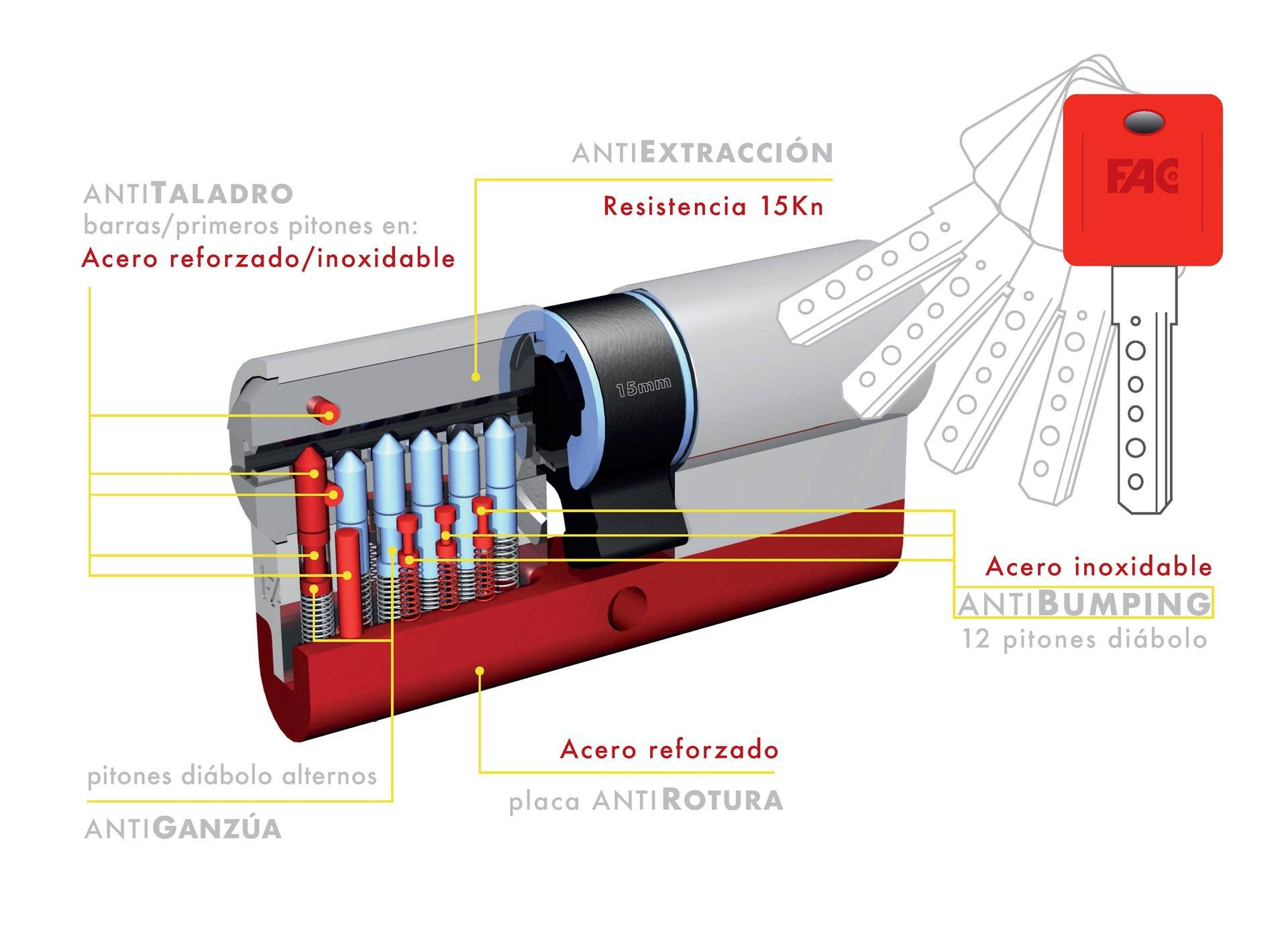 Cilindro anti-bumping